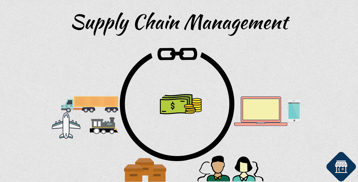 Shopify Supply Chain Management